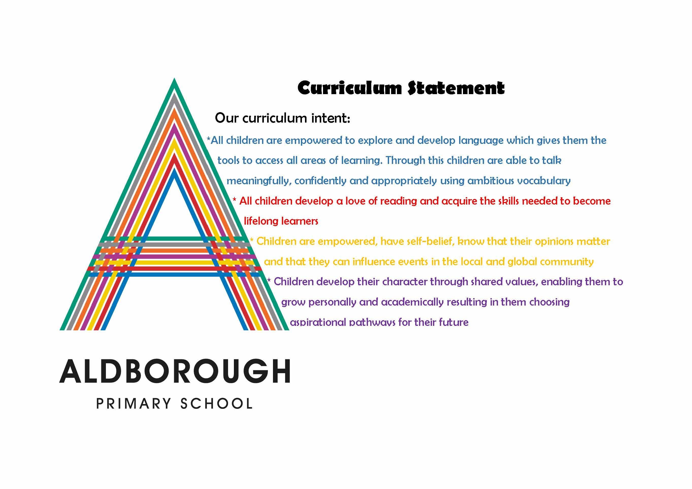 Curriculum Intent Statement